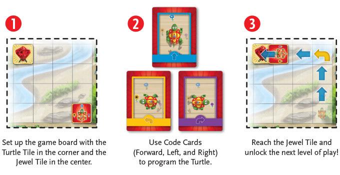 Thinkfun - Robot Turtles image
