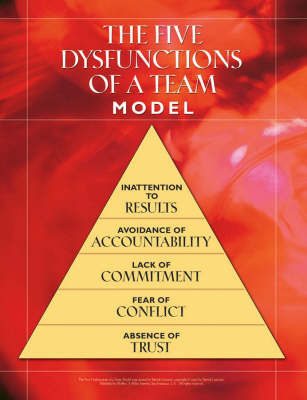 The Five Dysfunctions of a Team Workshop by Patrick M Lencioni image