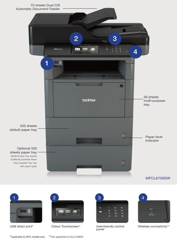 Brother MFCL5755DW 40ppm Mono Laser MFC Printer WiFi image
