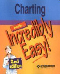 Charting Made Incredibly Easy! image