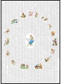 Spineless Classics The Complete Peter Rabbit & Friends Print (50 x 70cm)