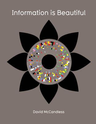 Information is Beautiful: The Information Atlas by David McCandless