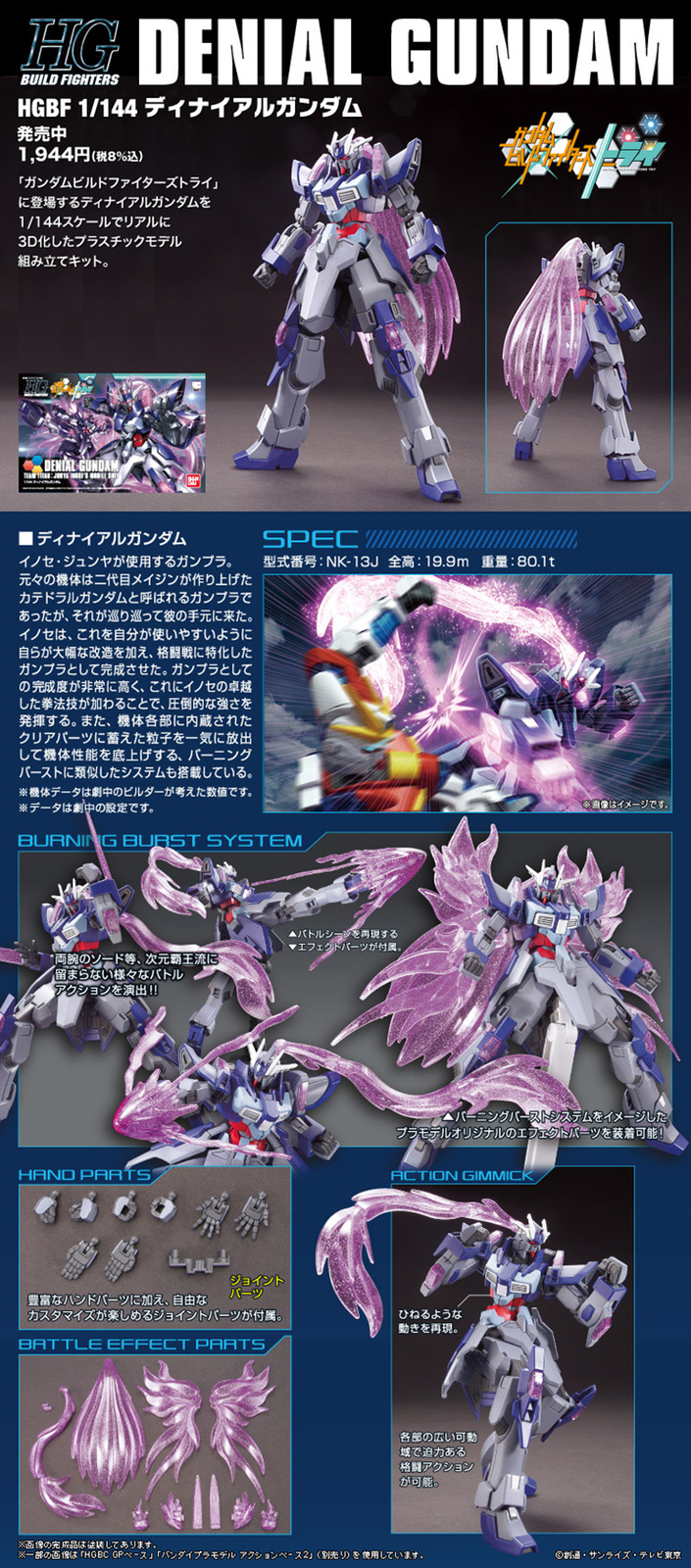Image result for hgbf 1/144 denial gundam