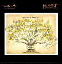 The Hobbit Art Print by Weta - Baggins of Hobbiton