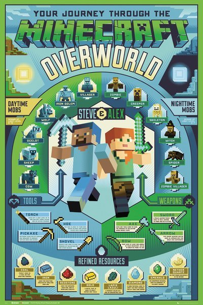 Minecraft Overworld Biome Maxi Poster (835)