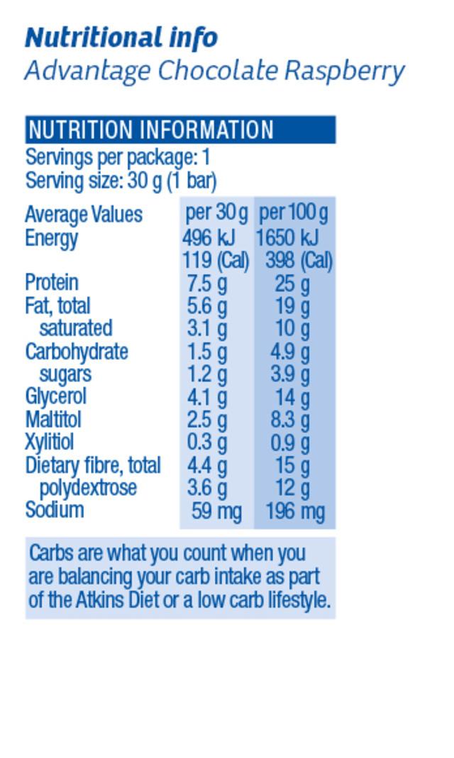 Atkins Advantage Bars - Chocolate Raspberry (Box of 5) image