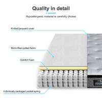 Fraser Country: Superior 5 Zones Pocket Spring Mattress - Single