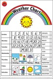 Learning Can Be Fun - Weather - Wall Chart