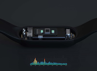 Xiaomi Mi Smart Band 5 Water Resistant Sports Fitness Tracker - Black