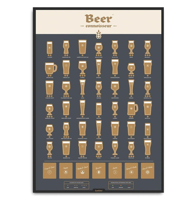 Luckies: Beer Connoisseur Scratch Poster