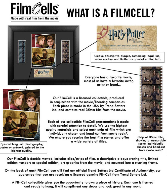 FilmCells: Mini-Montage Frame - Harry Potter (Deathly Hallows #2) image