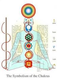 Symbolism of the Chakras