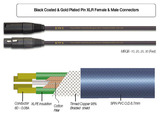 EWI MBQB Pro Quad XLR Microphone Cable - Black (20ft)