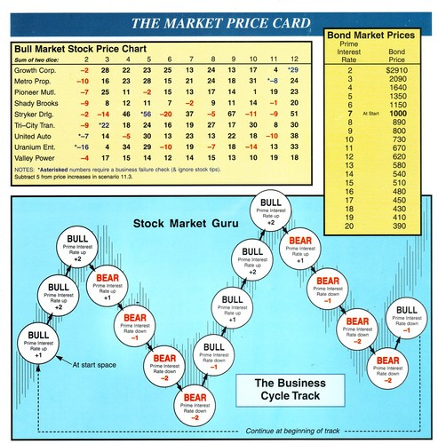 Stock Market Guru image