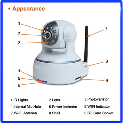 Wansview NCH-530W Wireless Cloud IP Camera