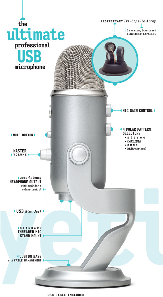 Blue Microphones Yeti Multi-Pattern USB Microphone (Silver) for  image