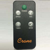 Crane: 116cm Tower Fan with 12HR Timer image