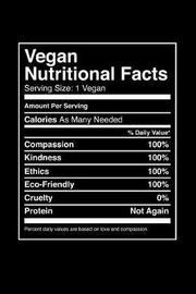 Vegan Nutritional Facts by Anna Bulanan