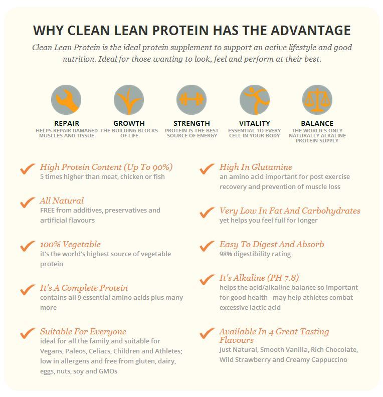 Clean Lean Protein - 10x20g Sachets (Smooth Vanilla) image