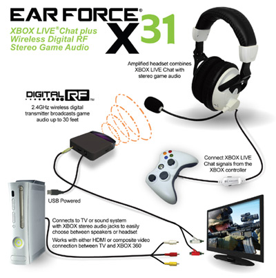 Turtle Beach X31 Headset