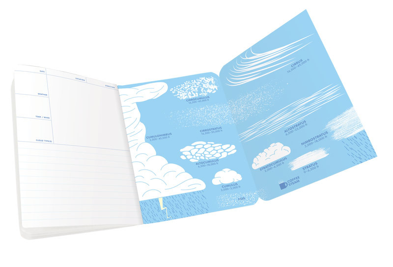 The Unemployed Philosophers Guild: Cloudspotting - Large Notebook image
