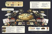Dune - Board Game