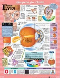 Your Eyes Chart image