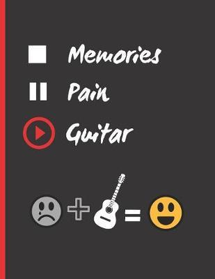 Memories, Pain, Guitar by Inspired Music image