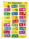 Gillian Miles - Alphabet & First Sight Words - Wall Chart
