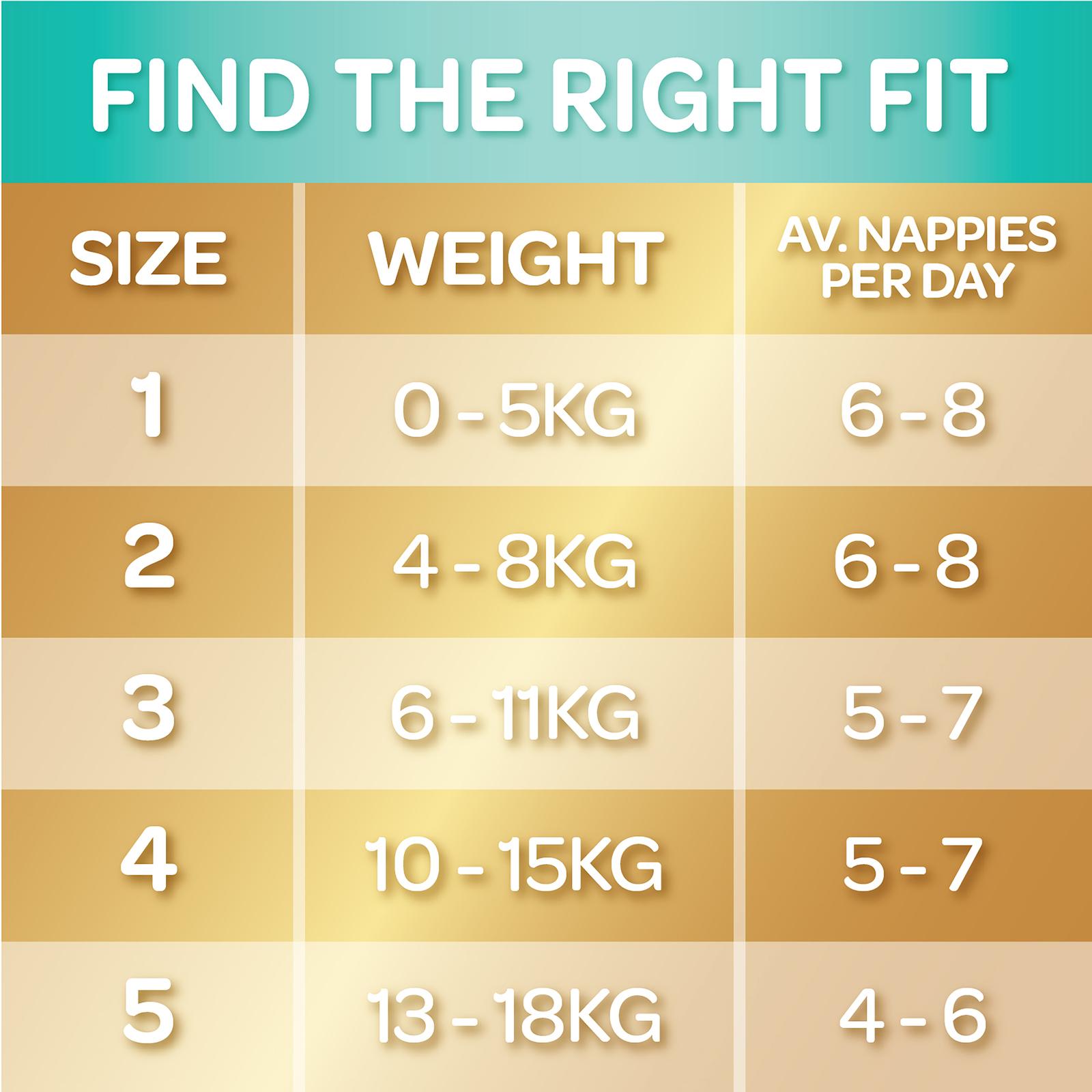 Huggies Ultimate Nappies Bulk - Size 1 Newborn (54) image