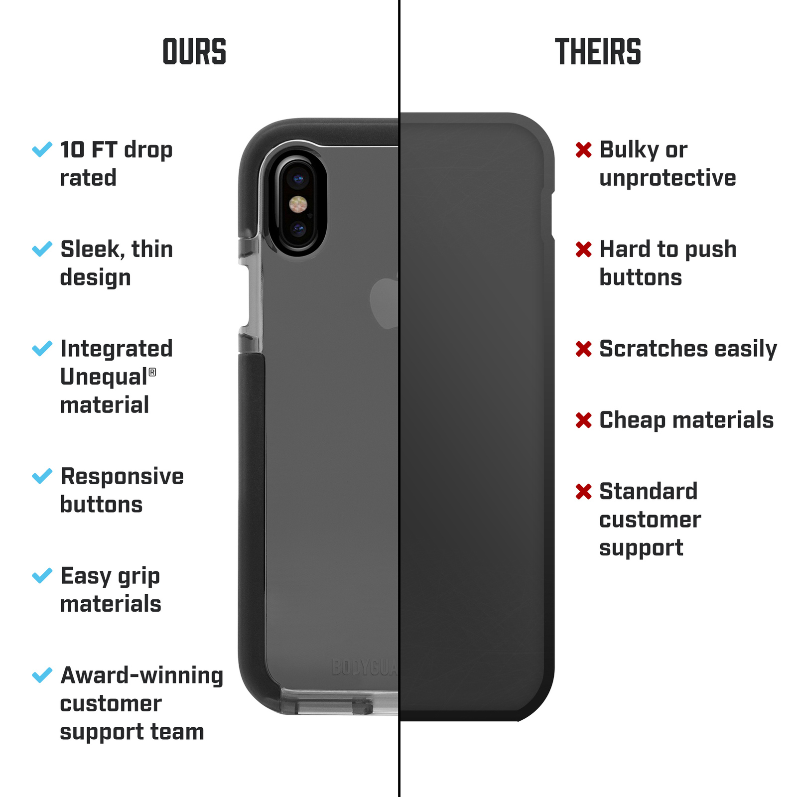 8713dbf3c5c ... BodyGuardz Ace Pro Case with Unequal Technology for Apple iPhone X/XS -  Smoke/ ...