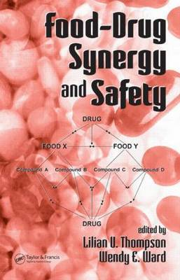 Food-Drug Synergy and Safety image