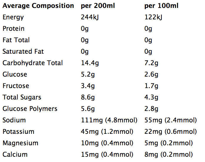 Horleys Replace - Orange Mango (1.6kg) image