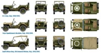 Italeri: 1/72 Willys Jeep WW2 - Fast Assembly Kit