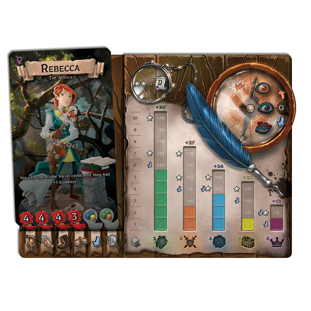 Dungeonology: The Expedition - Board Game image