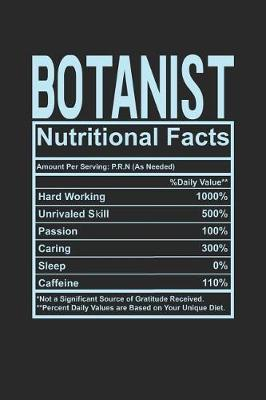 Botanist Nutritional Facts by Dennex Publishing image