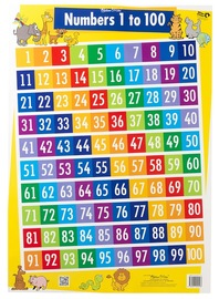 Gillian Miles - Numbers 1-100 & Addition/Subtraction - Wall Chart image