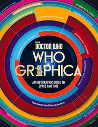 Whographica by Steve O'Brien