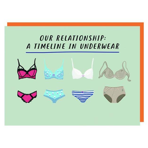 Graph: Underwear Timeline Truths Anniversary Love Card
