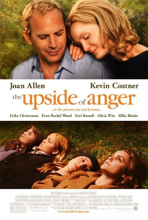 The Upside Of Anger on DVD