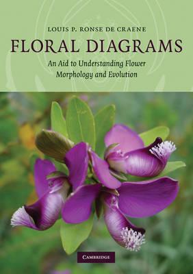 Floral Diagrams by Louis P. Ronse de Craene