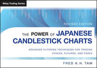 The Power of Japanese Candlestick Charts by Fred K. H. Tam