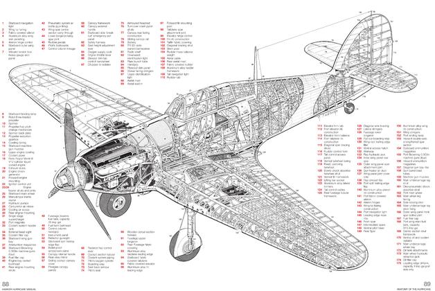 Hawker Hurricane : 1935 onwards ( all marks) owners workshop manual
