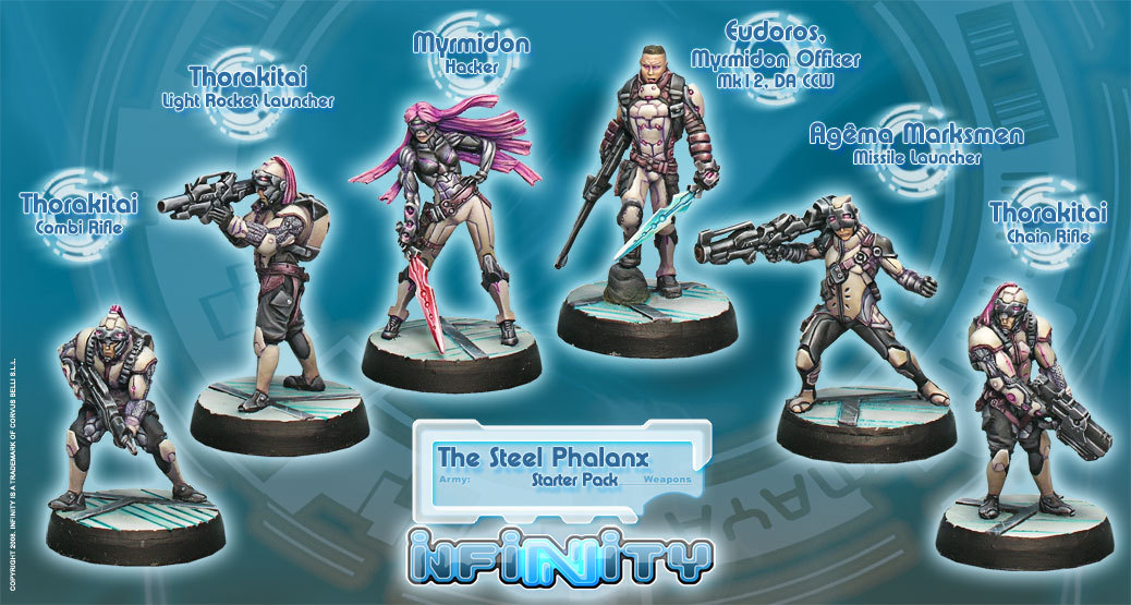 Infinity: The Steel Phalanx Sectorial Starter Pack image