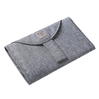 Ryco: Deluxe Change Mat - Grey