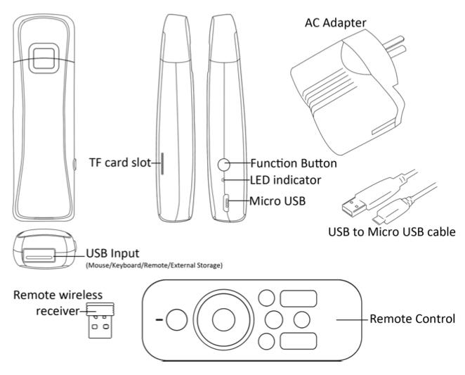DishTV Smart-Vu HDMI Android Computer