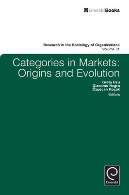 Categories in Markets image