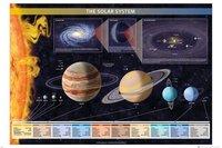 Chartex Maxi Poster - Solar System (856)