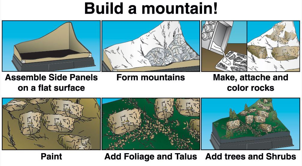 Woodland Scenics Mountain Diorama Kit image