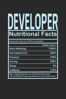 Developer Nutritional Facts image